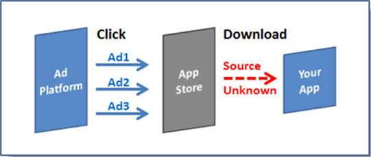 mobile_app_marketing-what_can_be_measured