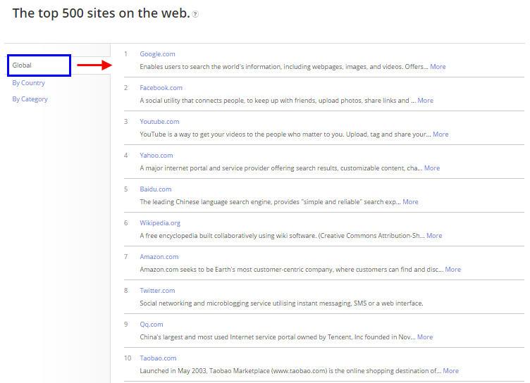 Alexa top 500 sites