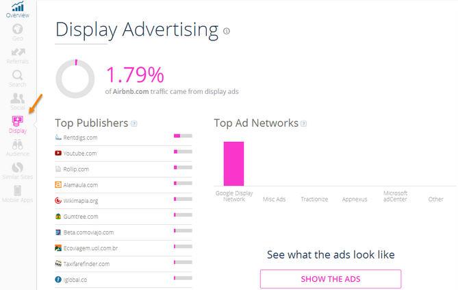 Display Advertising Similar Web